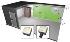 Position de détecteurs ded gaz dans la pièce