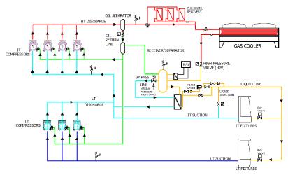 booster-co2-schema